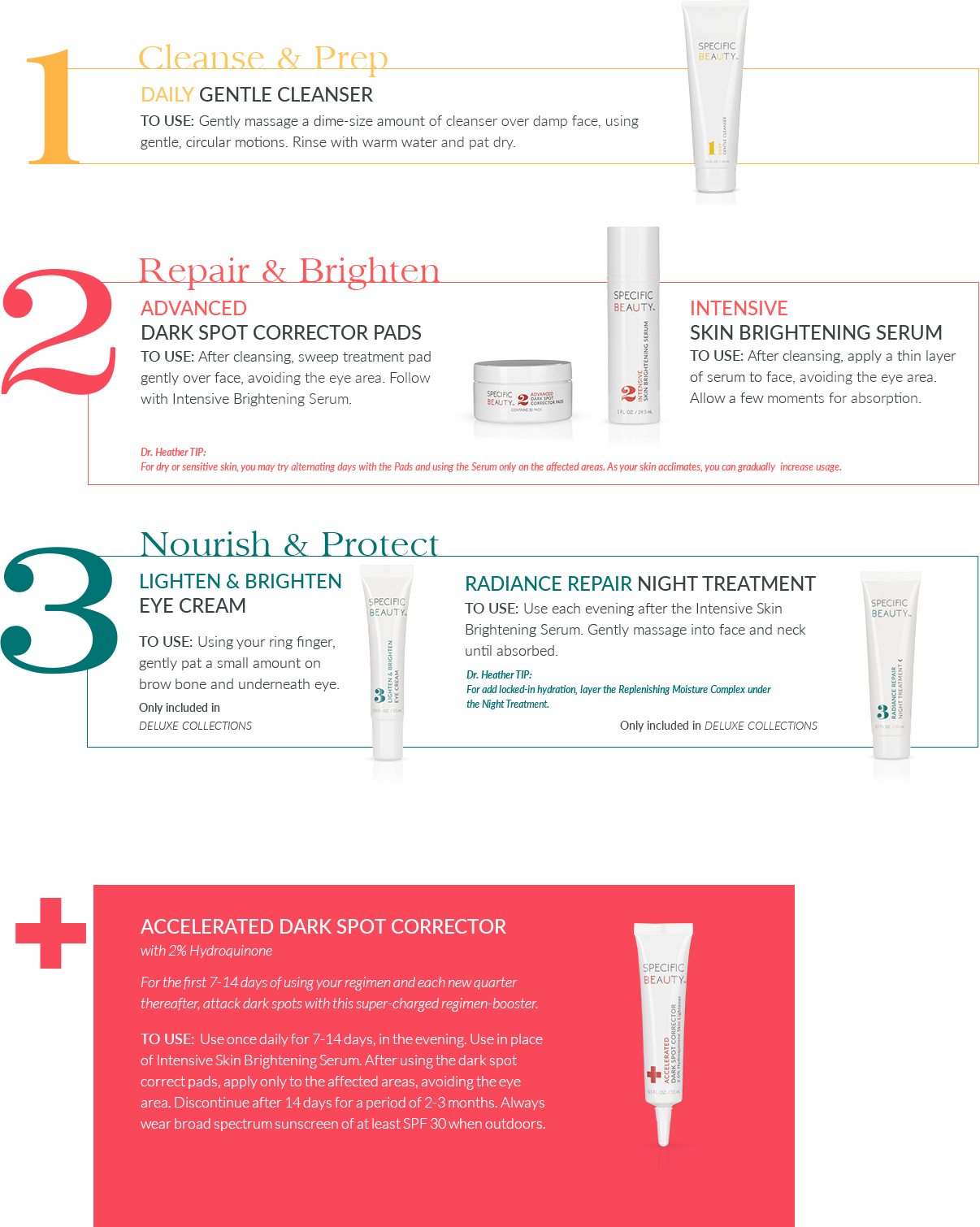 Cleanse & Prep with Daily Gentle Cleanser; Repair & Brighten with Advanced Dark Spot Corrector Pads and Intensive Skin Brightening Serum; Nourish & Protect with Lighten & Brighten Eye Cream and Radiance Repair Night Treatment; Boost & Enhance with Advanced Dark Spot Corrector