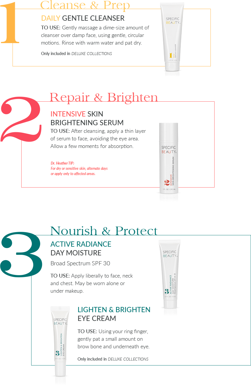 Cleanse & Prep with Daily Gentle Cleanser; Repair & Brighten with Intensive Skin Brightening Serum; Nourish & Protect with Active Day Radiance Moisture Broad Spectrum SPF 30 and Lighten & Brighten Eye Cream; Boost & Enhance with Replenishing Moisture Complex